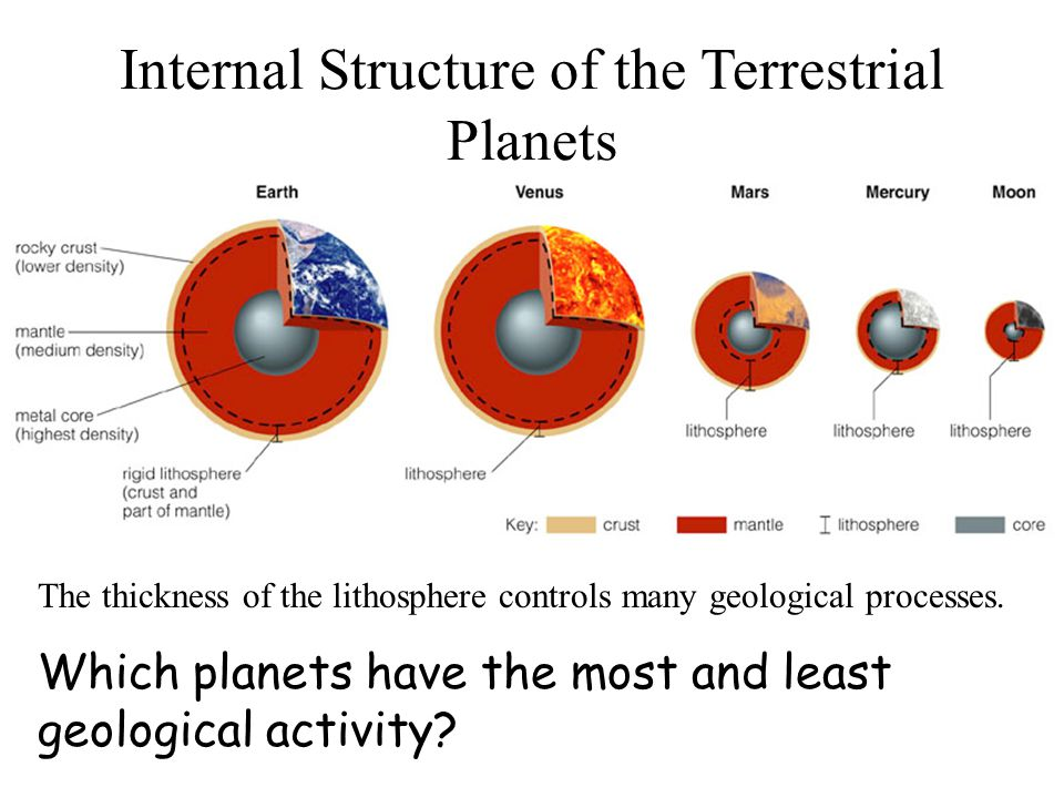 Chapter 7 Earth and the Terrestrial Worlds - ppt download