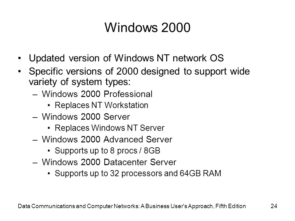 Windows 2000 Updated version of Windows NT network OS