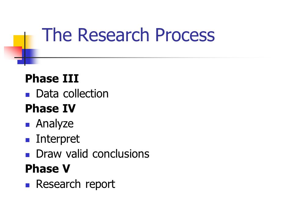 The Research Process Phase III Data collection Phase IV Analyze