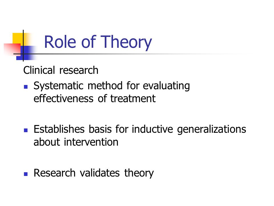 Role of Theory Clinical research