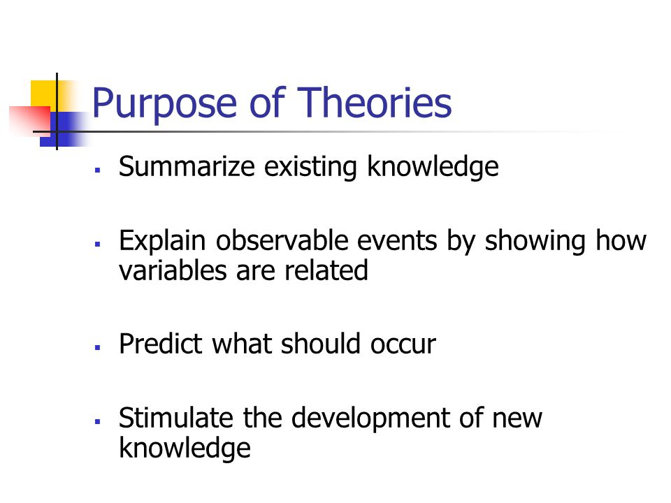 Purpose of Theories Summarize existing knowledge