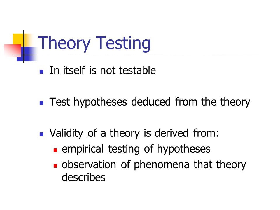 Theory Testing In itself is not testable