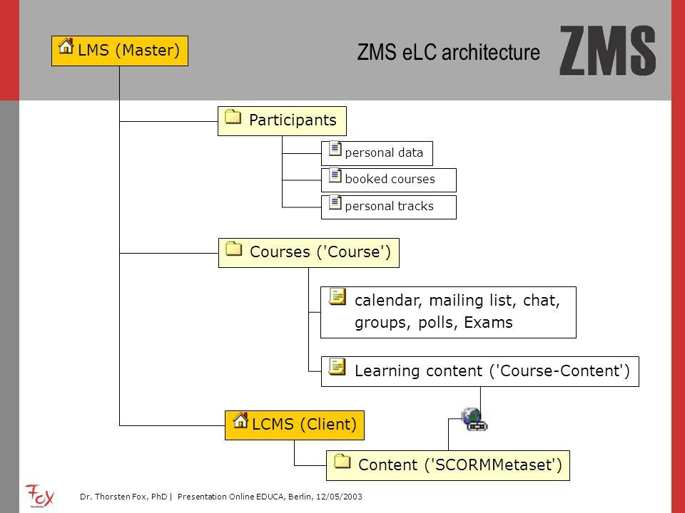 ZMS eLC architecture LMS (Master) Participants Courses ( Course )