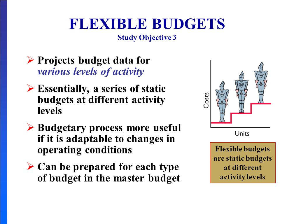 budgeting and budgetary control Budgetary control budgetary control reporting system static budget a projection of budget data at one level of activity static budget flexible budget a projection of.