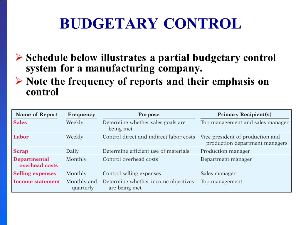 budget control 13 budgets and budgetary control learning objectives when you have finished studying this chapter, you should be able to • understand the objectives and importance of budgeting and budgetary control.