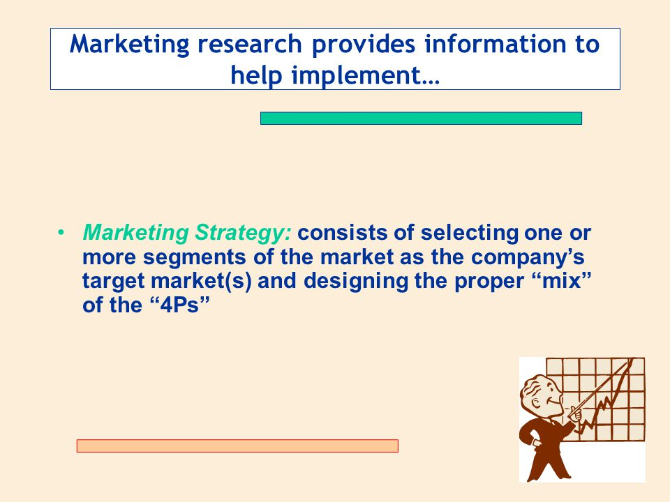 Implementing a Marketing Strategy