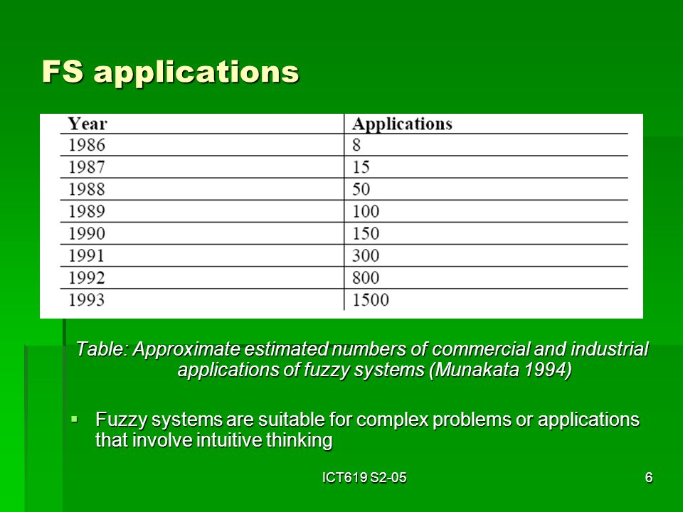 intelligent and fuzzy systems Control and intelligent systems | this international journal publishes both theoretical and application-oriented papers on various aspects of conventional and intelligent control, intelligent.
