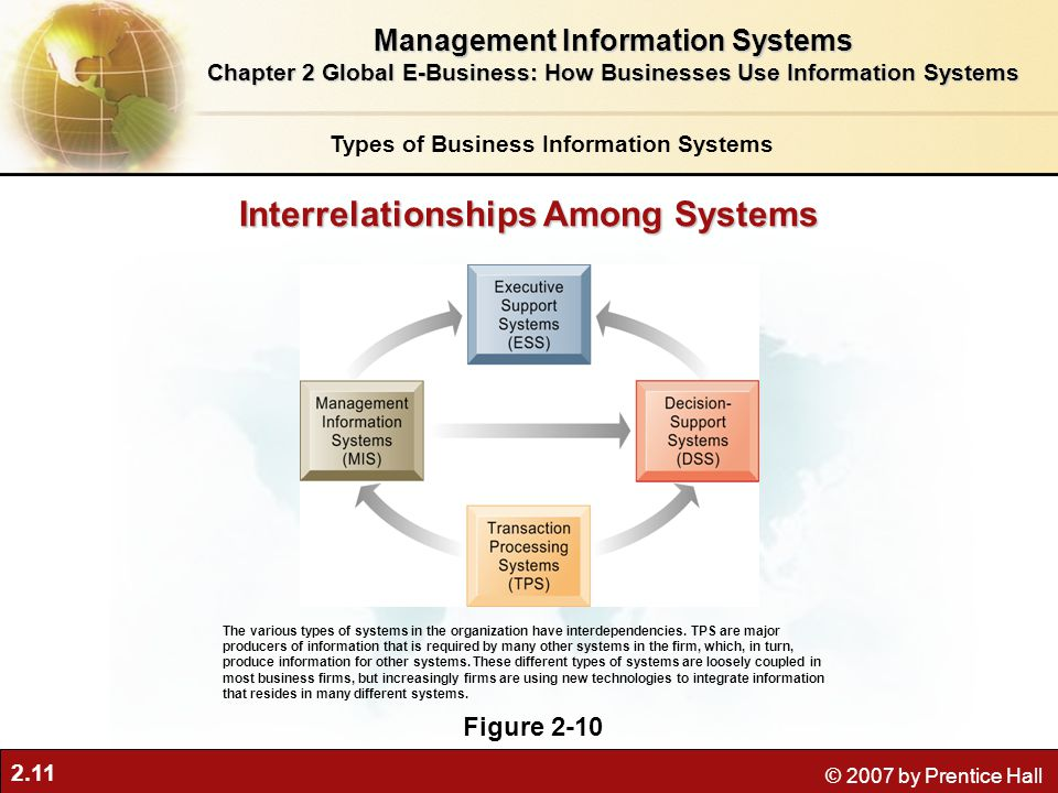 Interrelationships Among Systems