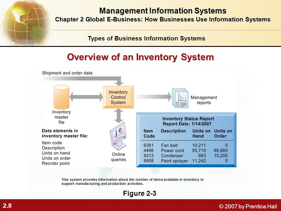 Overview of an Inventory System