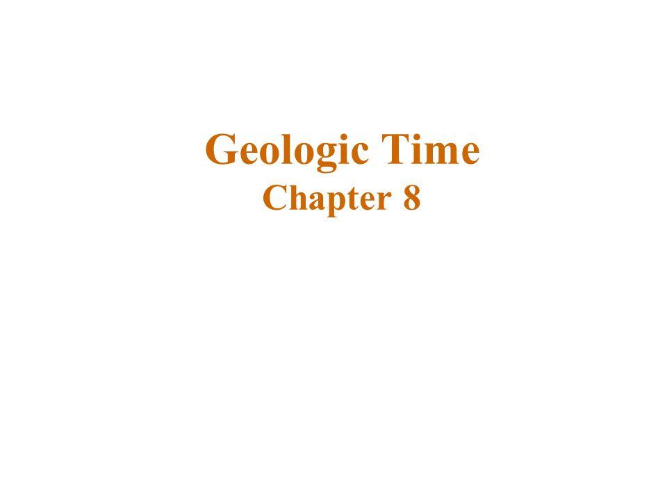 dissertation chapter order