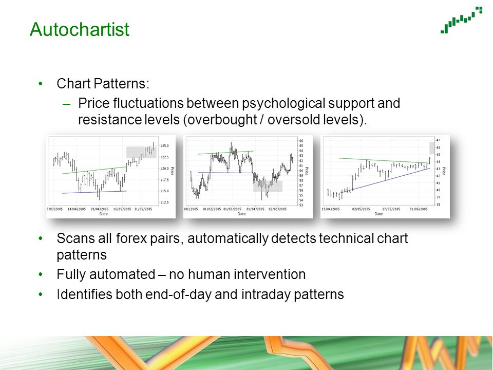 Autochartist Chart Patterns: