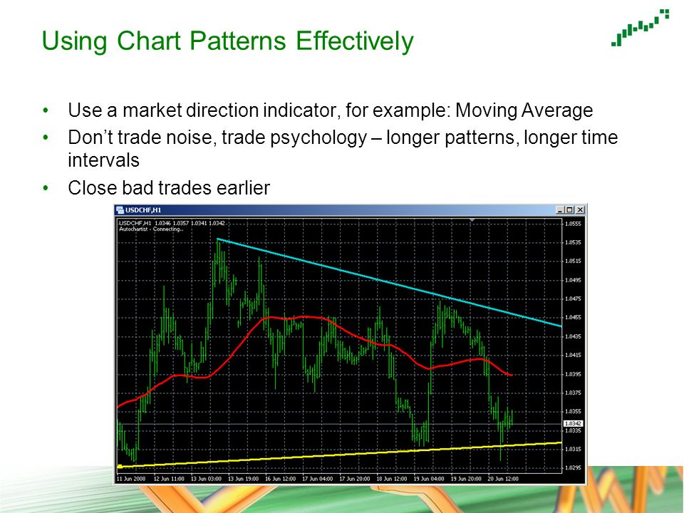 Using Chart Patterns Effectively