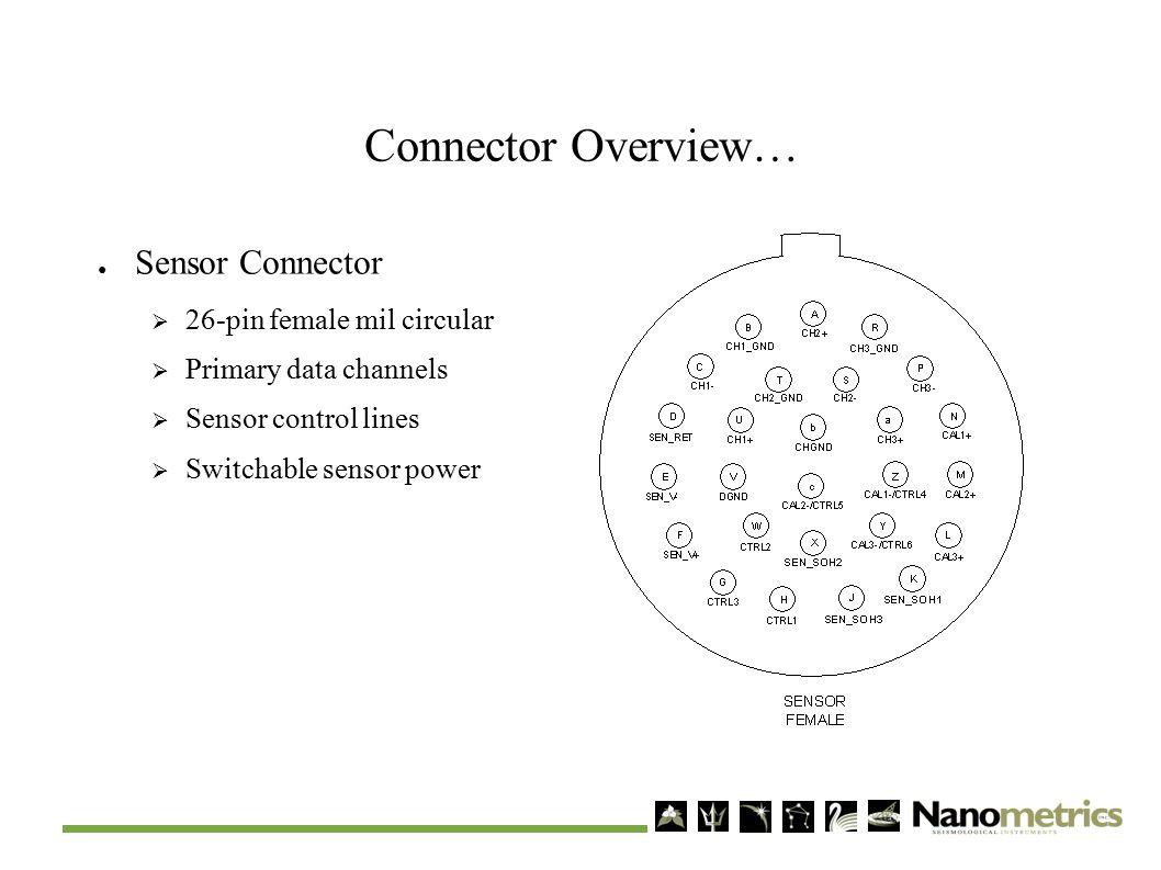 ngri nanometrics taurus hardware  u0026 software training presented by