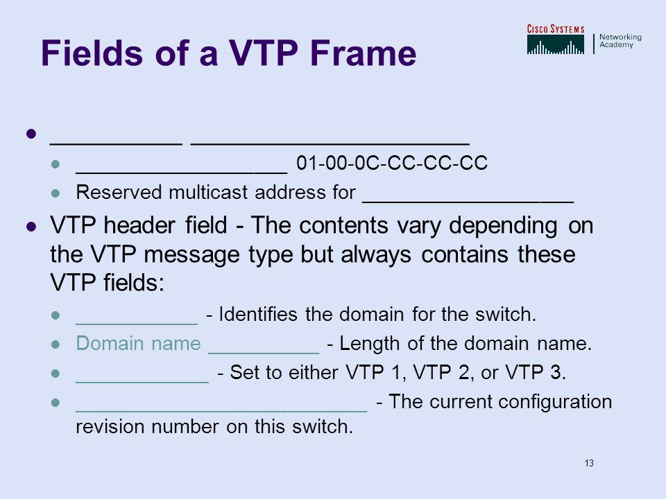 Fields of a VTP Frame __________ _____________________