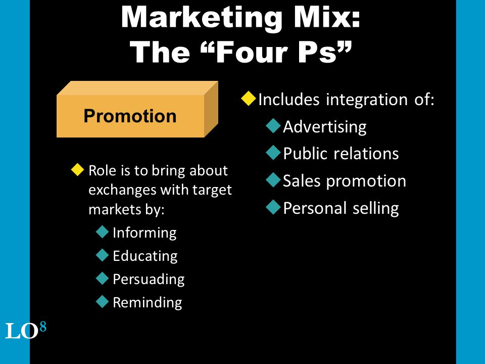 Benefits of Integrated Marketing Communication