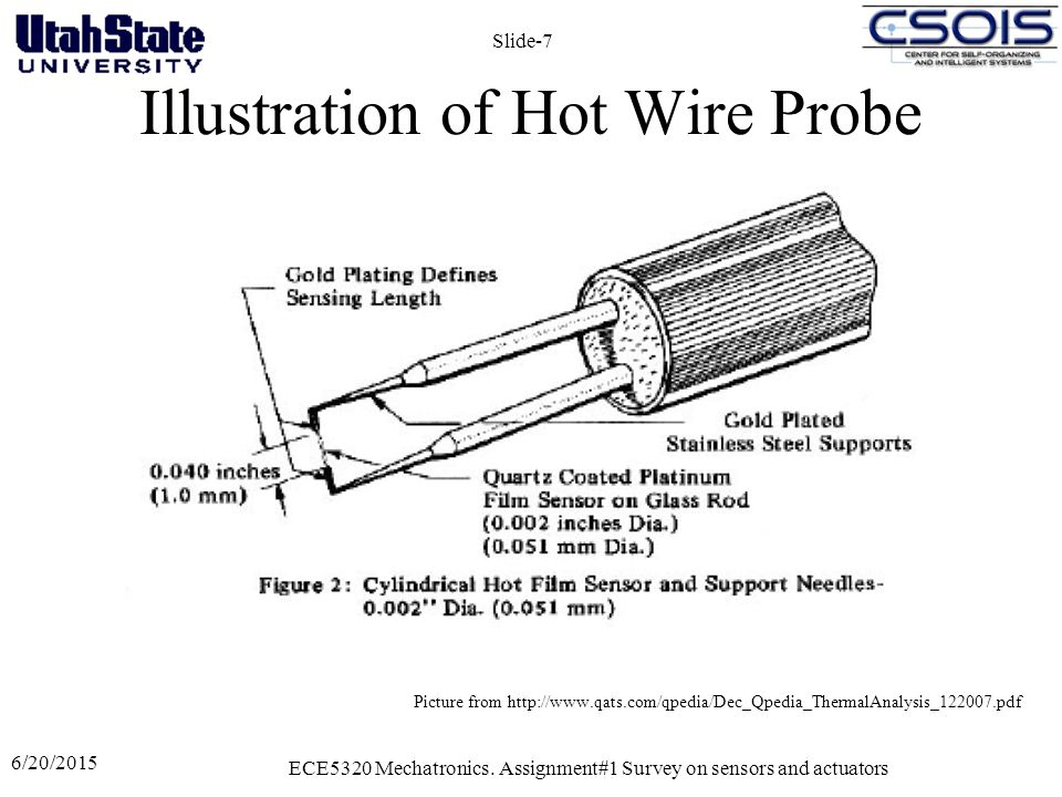 Illustration+of+Hot+Wire+Probe ece5320 mechatronics assignment 01 literature survey on sensors hot wire anemometer diagram at bayanpartner.co