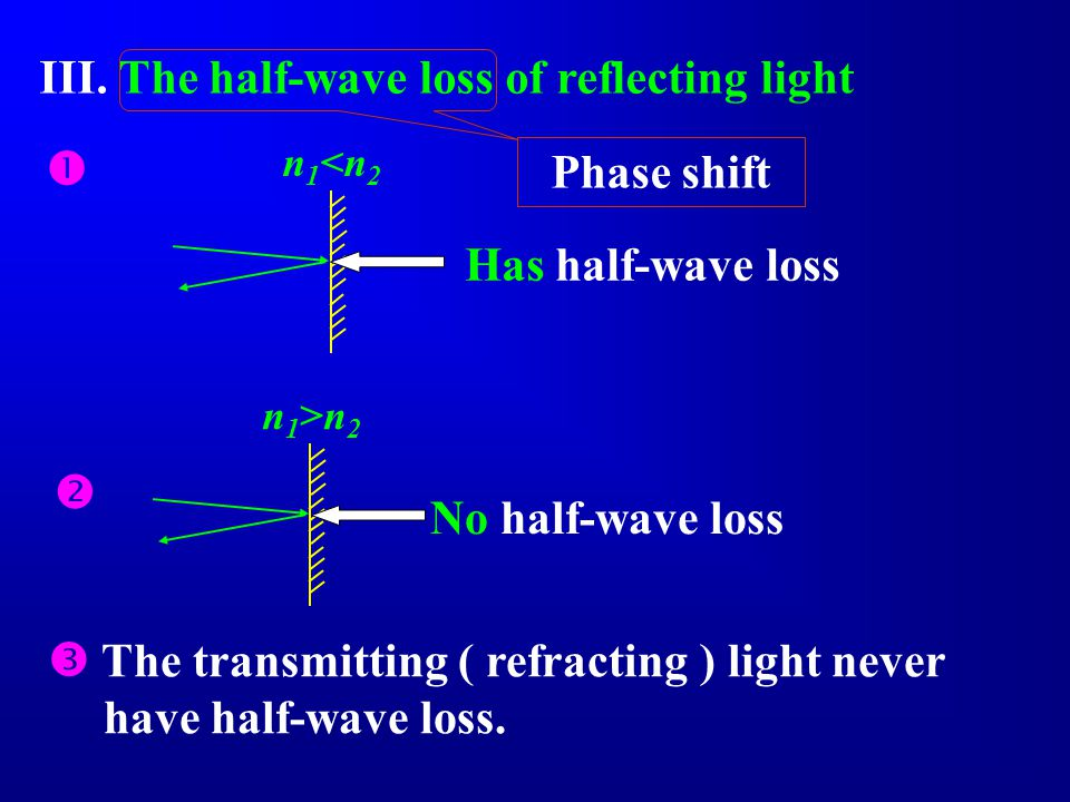 phase difference and path difference pdf