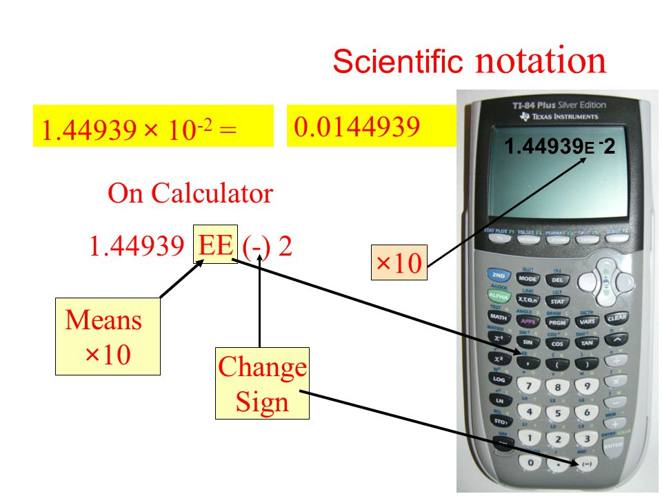 Scientific+notation+1.44939+%C3%97+10-2+=+0.0144939+On+Calculator.jpg