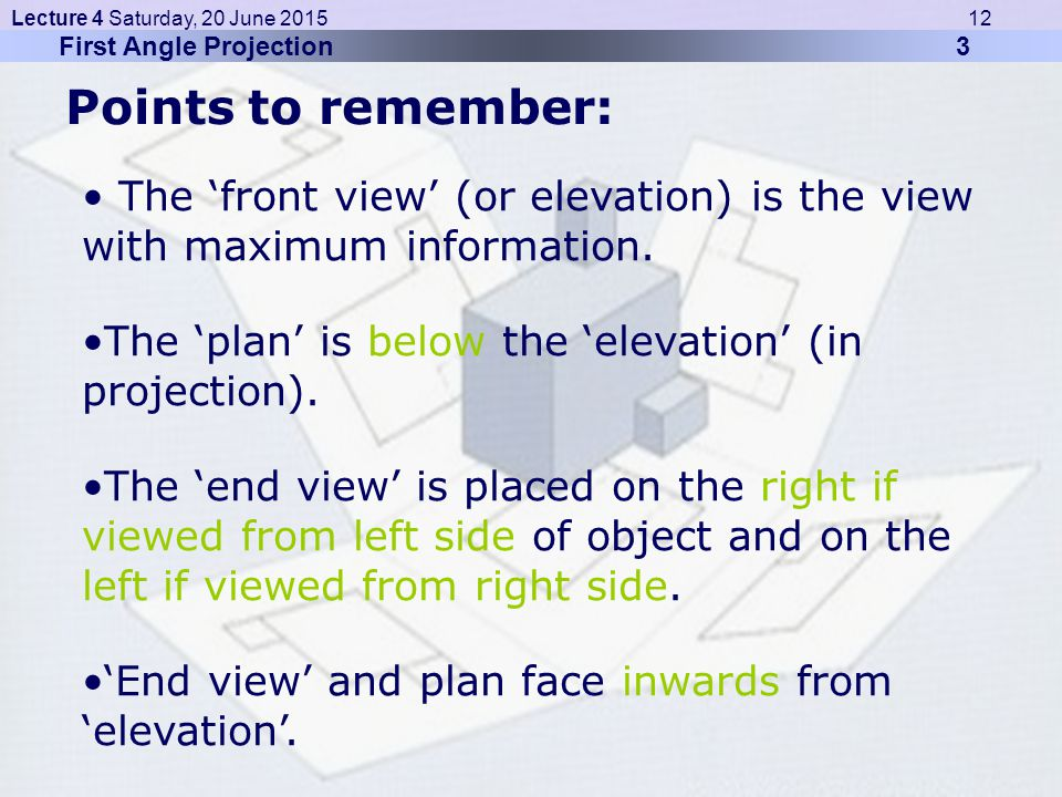 Elevation Plan End View : Engineering graphics e ppt video online download