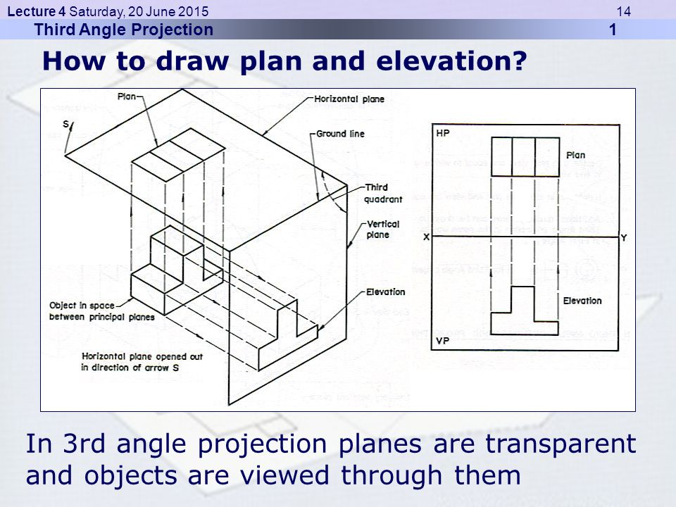 Elevation And Plan In Engineering Drawing : Engineering graphics e ppt video online download