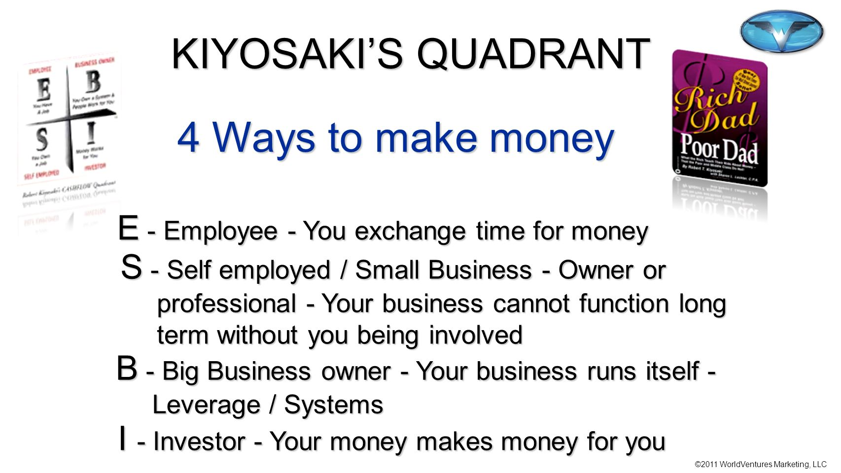 KIYOSAKI'S QUADRANT 4 Ways to make money