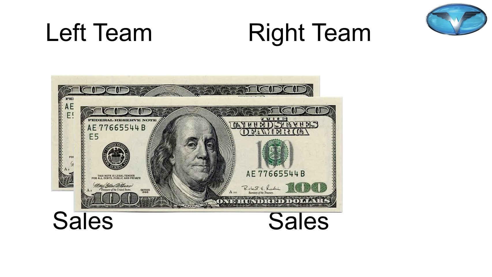 Left Team Right Team 3 Sales 3 Sales