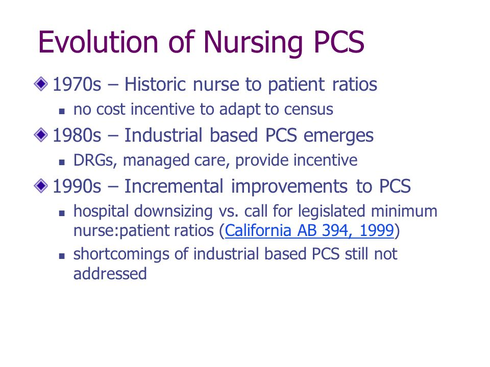 evolving of nursing care The nursing profession has experienced numerous changes in 1980s, there was a shift to all registered nursing staffing that led to nursing care being.