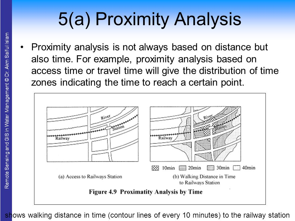 an introduction to the analysis of time travel 2009-6-2 an overview of strategic retail management  situation analysis, objectives,  has its own price time will tell how.