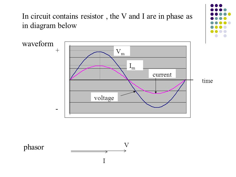 The Diagram Below Represents Part Of An Electric Circuit ...