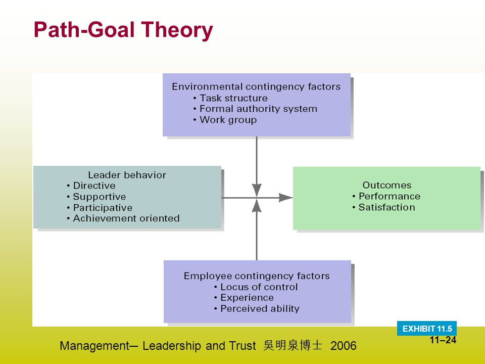 satisfaction performance theory The relationship between satisfaction and performance is one of the most controversial discussions in human resource management literature since the beginning of human.