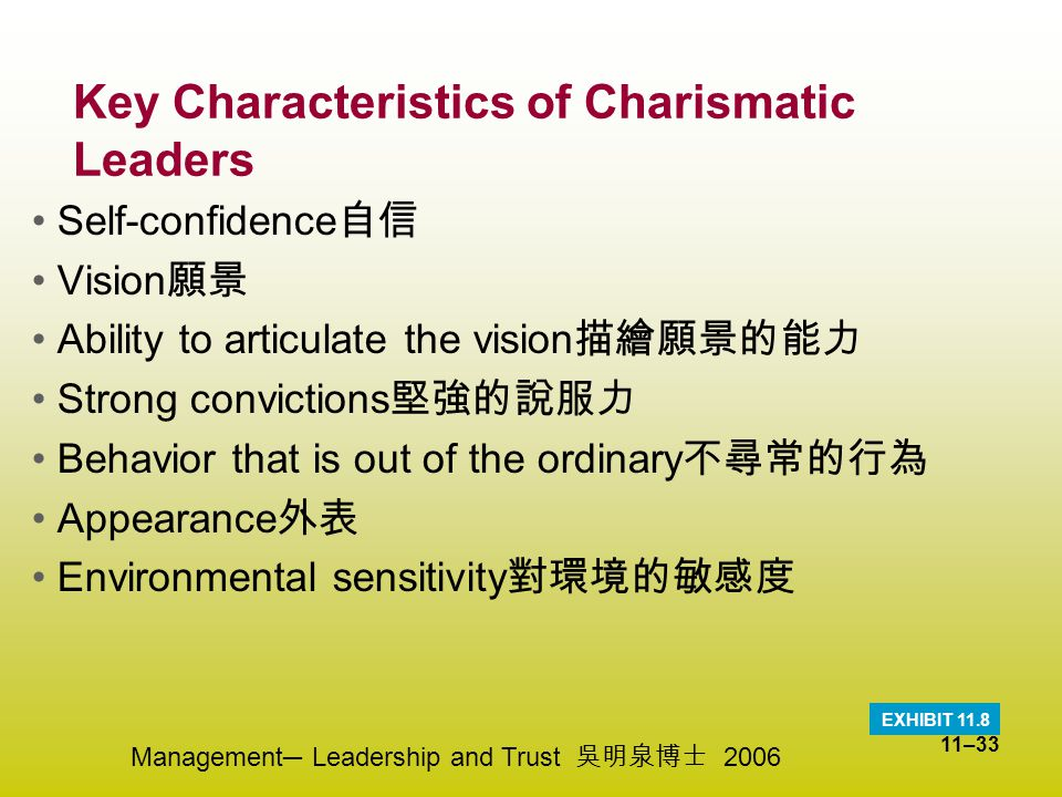 key characteristics of charismatic leaders Charismatic leadership: of leadership style and croup   provided no clear statement of the personal qualities in charismatic leaders   another key criticism of the contemporary application of the concept of.