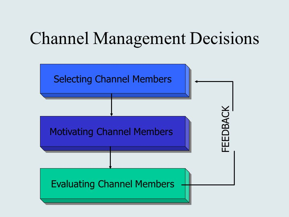 managerial decision management Decision management is a process or set of processes for improving and streamlining decisions through the use of tools such as business rules, business intelligence and predictive analytics.