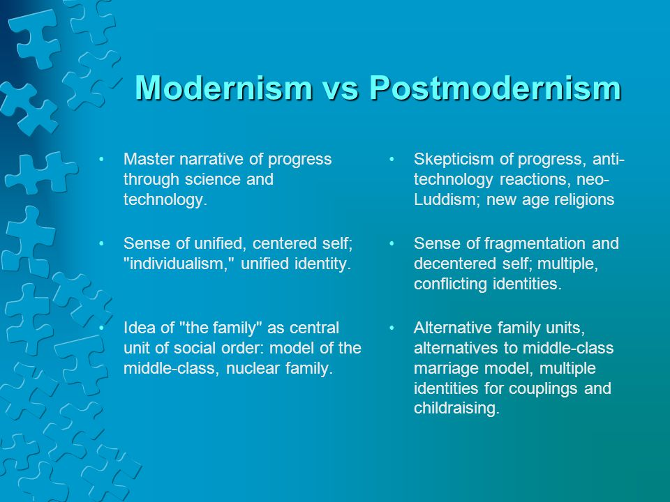 an overview of postmodernism Postmodern art overview continues image and spectacle in this new era of consumerism and television, advertising and the mass media became increasingly pervasive.
