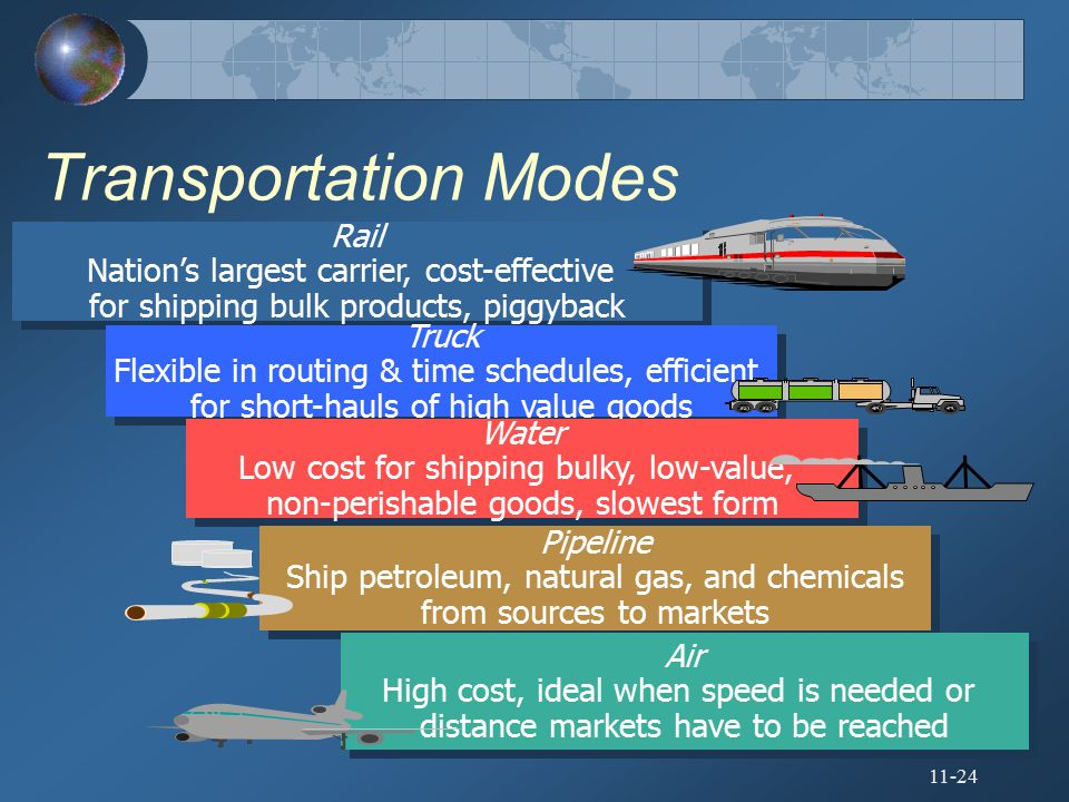 Transportation Modes Rail Nation's largest carrier, cost-effective