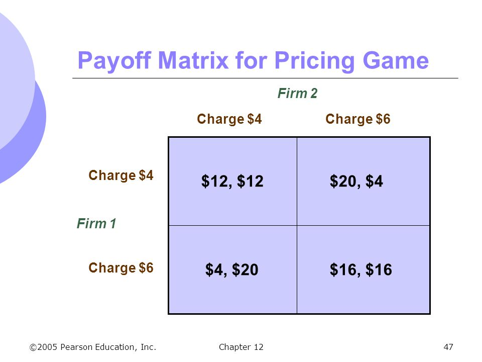 payoff matrix Payoff matrix a table that describes the payoffs in a game for each possible combination of strategies  perfect hurdle one that completely segregates buyers whose reservation prices lie above some threshold from others whose reservation prices lie below it, imposing no cost on those who jump the hurdle  perfectly competitive market a market in which no indivudal supplier has significant.