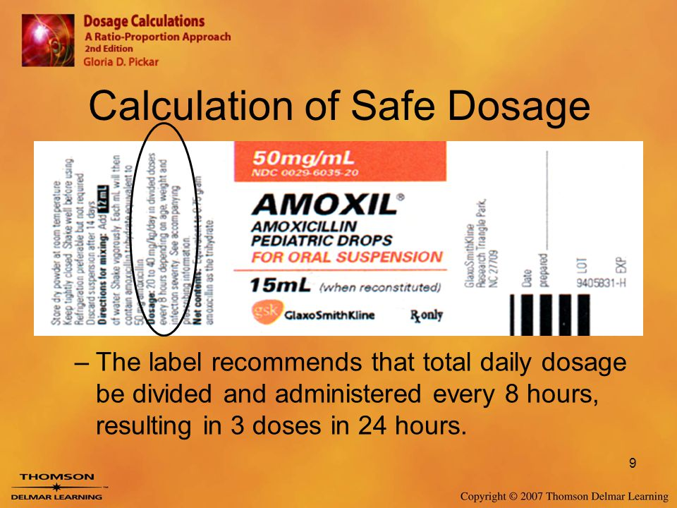 buy cheap amoxil online