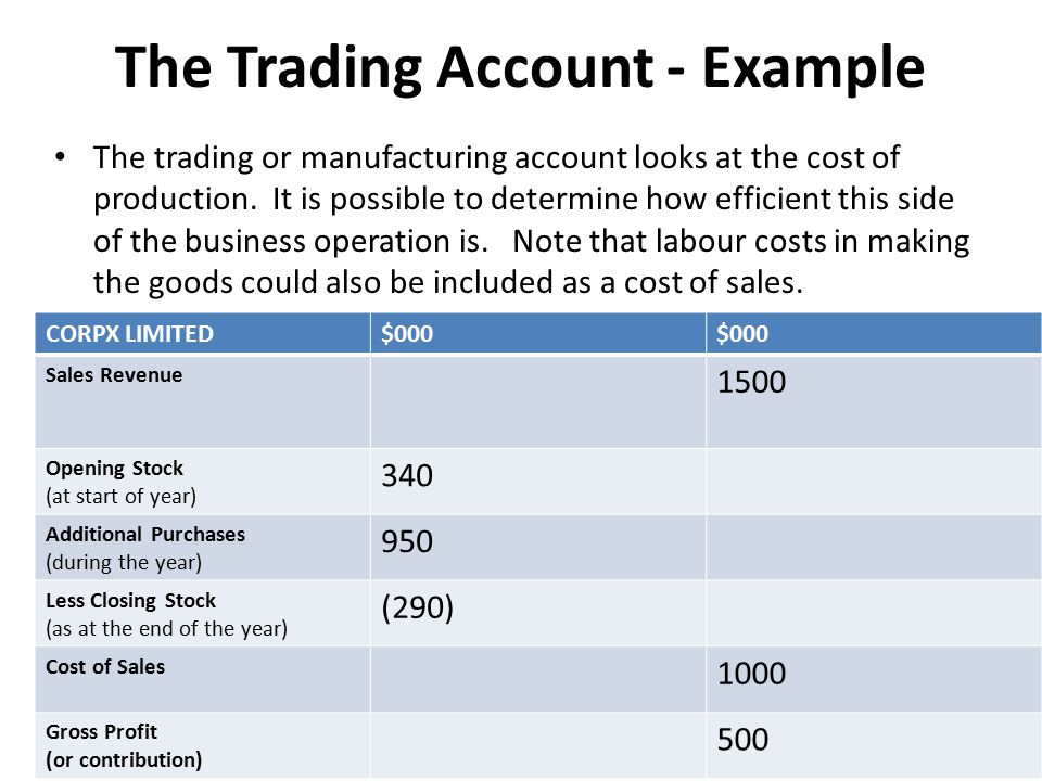 The Trading Account - Example
