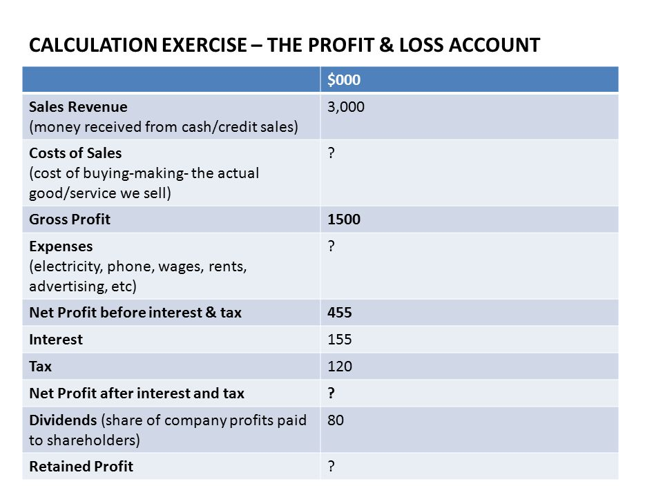 CALCULATION EXERCISE – THE PROFIT & LOSS ACCOUNT