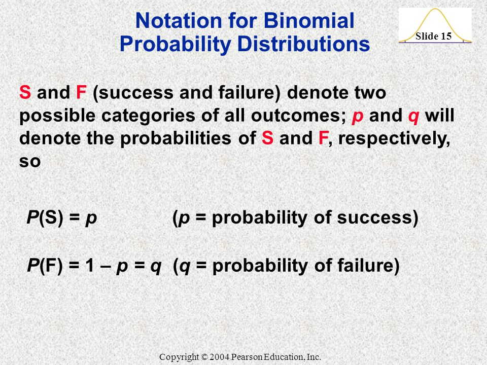 Notation for Binomial Probability Distributions