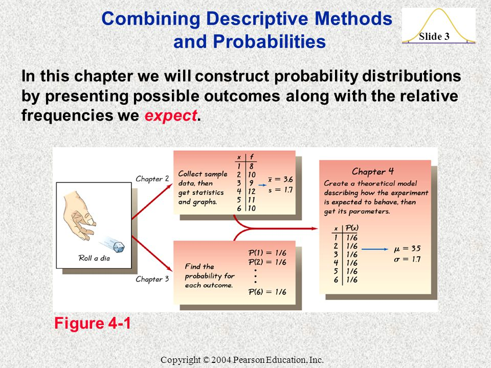 Combining Descriptive Methods