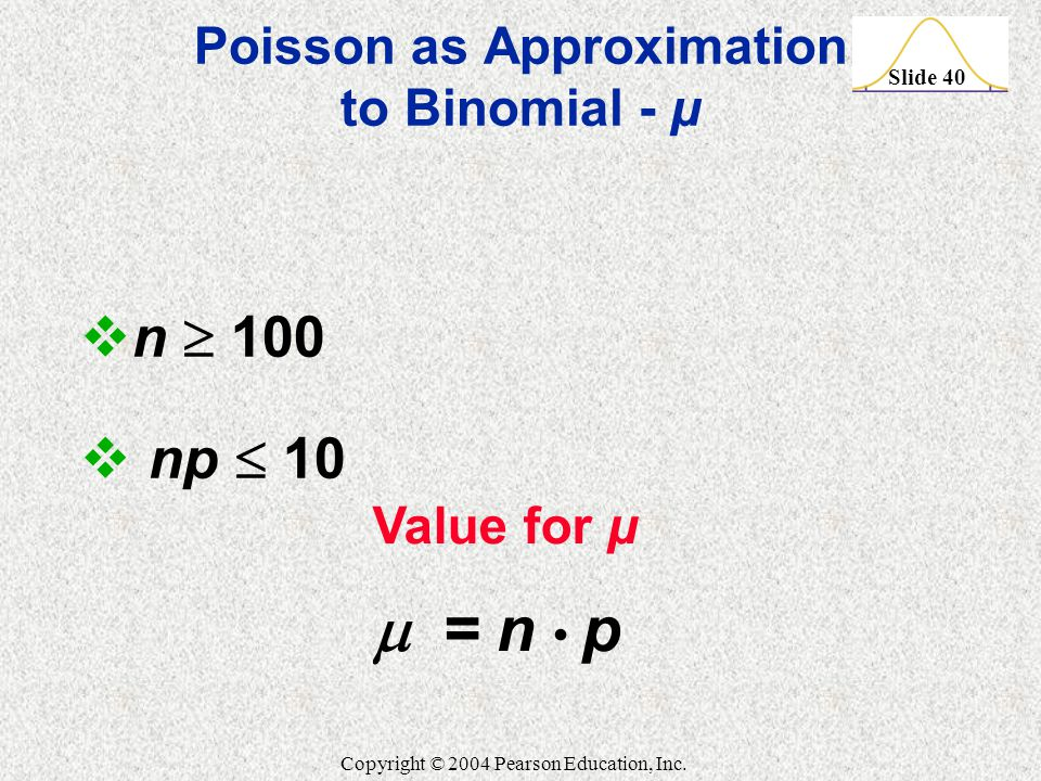 Poisson as Approximation to Binomial - μ