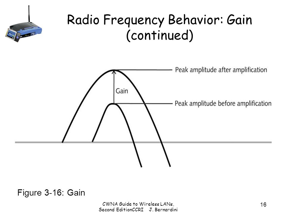 Radio Frequency Behavior: Gain (continued)