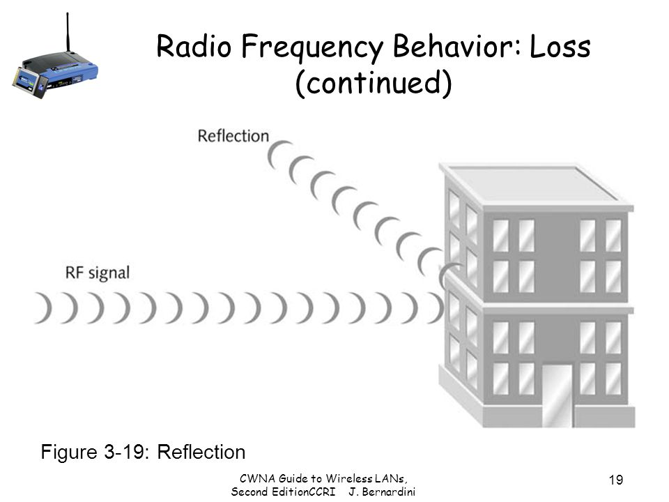 Radio Frequency Behavior: Loss (continued)