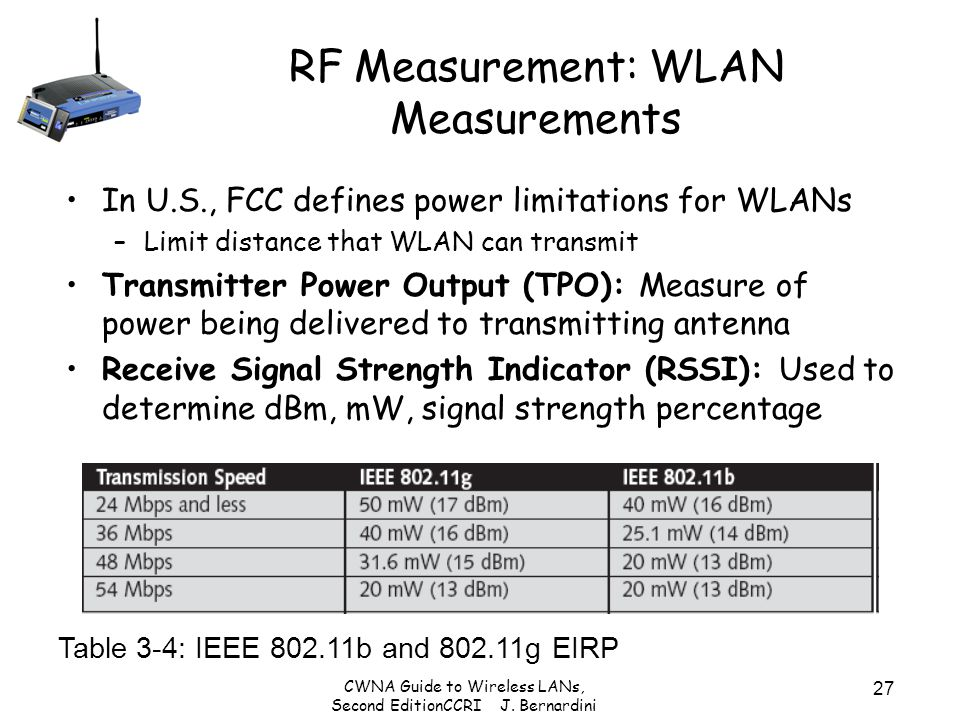 RF Measurement: WLAN Measurements