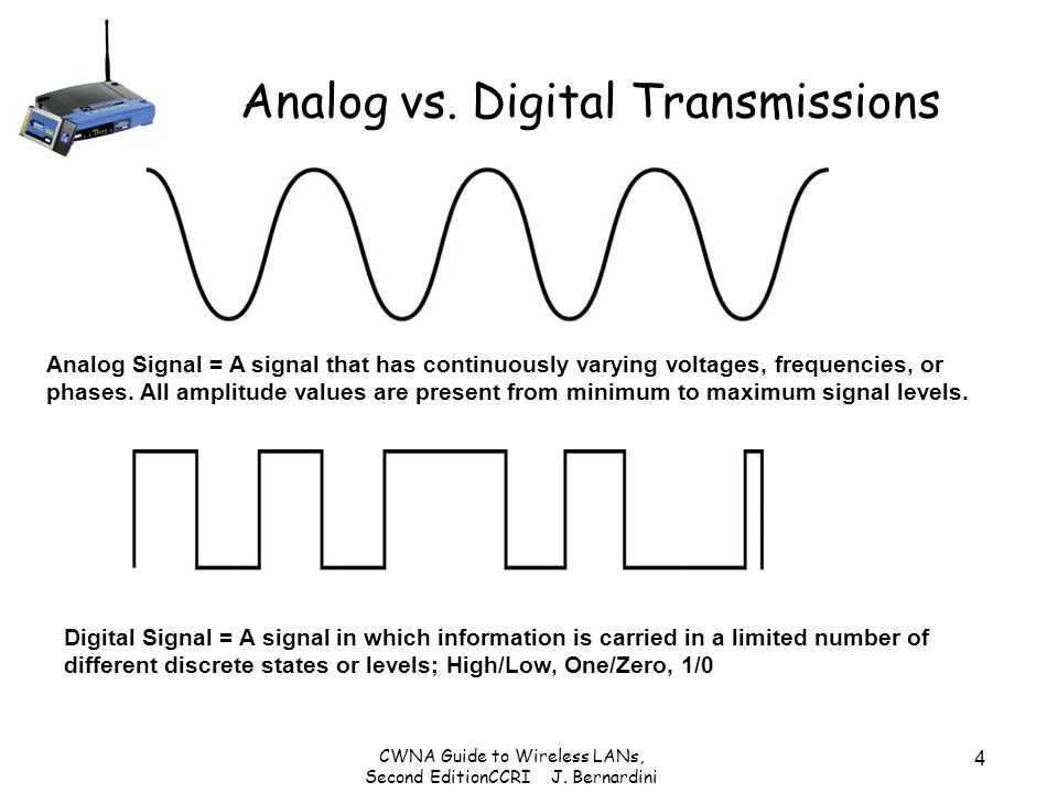 Analog vs. Digital Transmissions