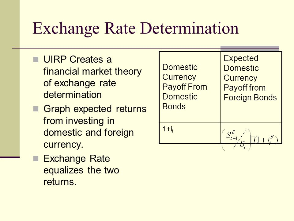 determination foreign exchange rate in Vector autoregression model is applied to estimate the effectual role of currency  order flow in the determination of exchange rate for the thb against the us.