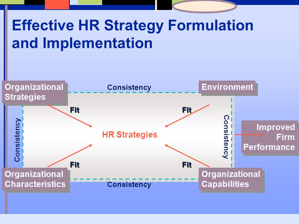Hr Strategy Compensation Strategies In Firms Aligning Compensation