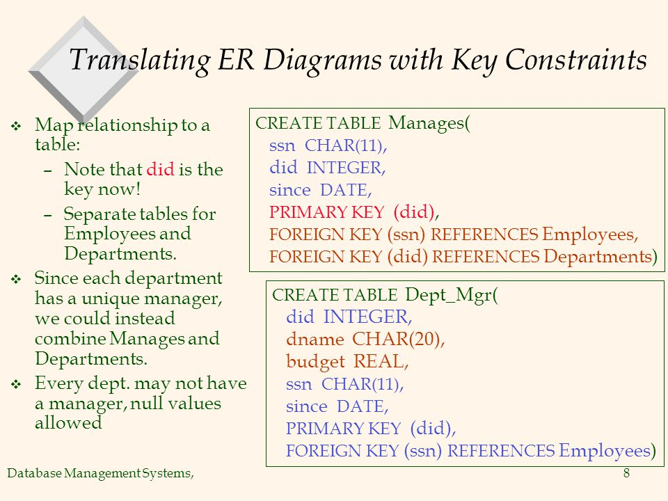 Conceptual design using the entity relationship er model ppt translating er diagrams with key constraints ccuart Gallery
