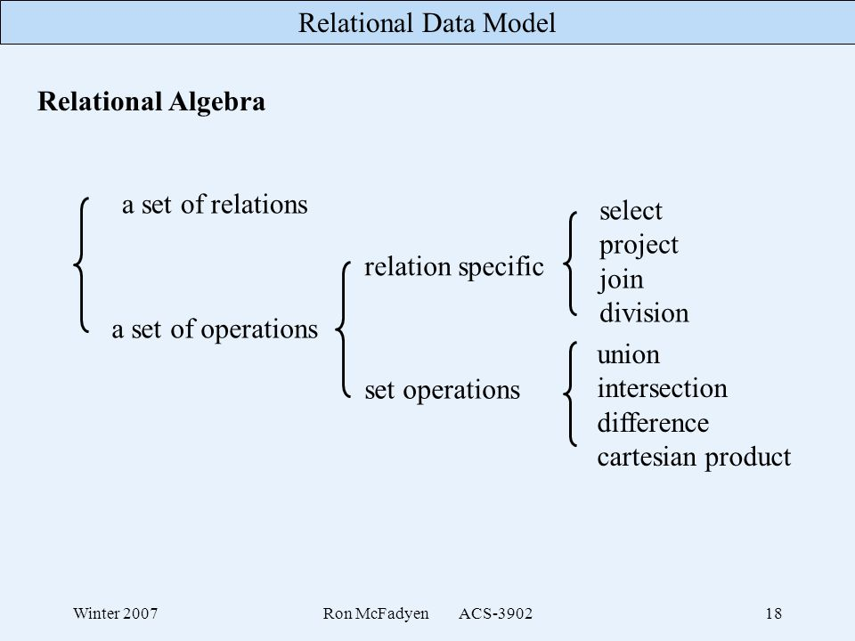Relational Algebra a set of relations select project join division