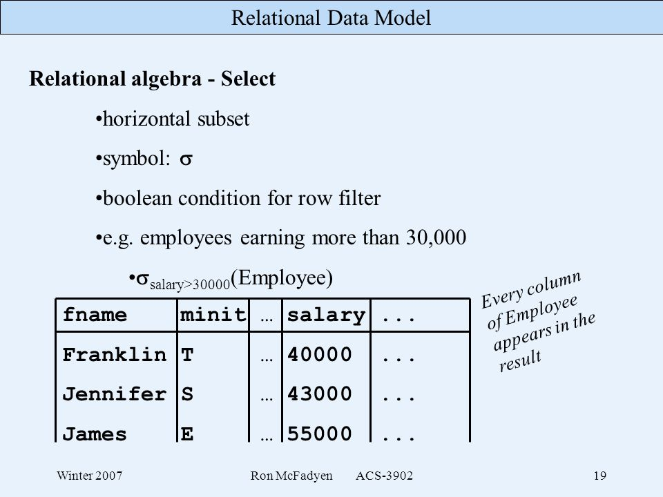Relational algebra - Select horizontal subset symbol: 